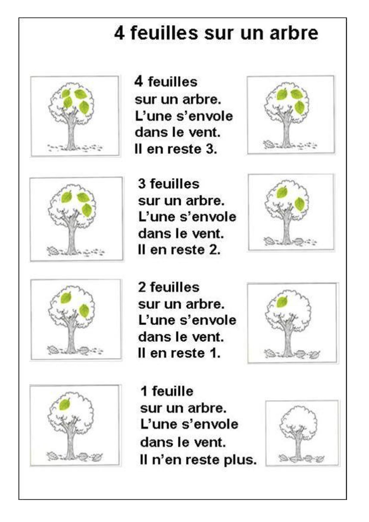 poesie 4 feuilles sur un arbre